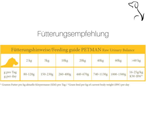Raw Veterinary Diet 'Urinary Balance' 10x450g